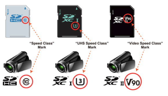 sd-express-speed-mark-class